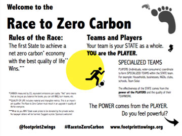Rules of the Race to Zero Carbon