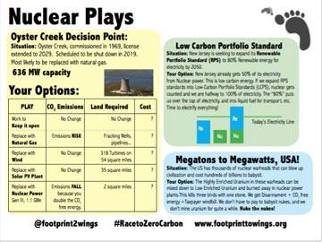 Nuclear Plays