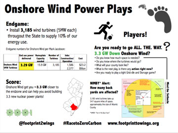 NJ Onshore Wind Plays
